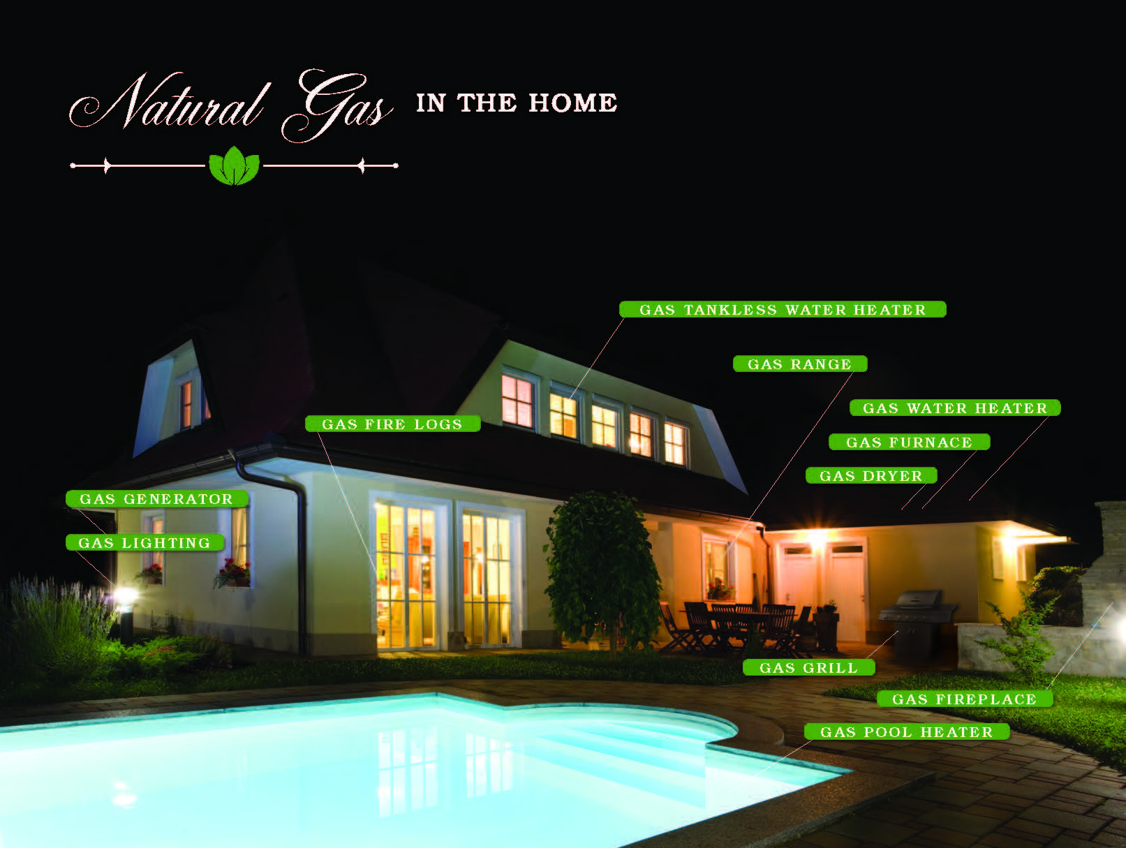 All Gas Home Clearwater Fl System